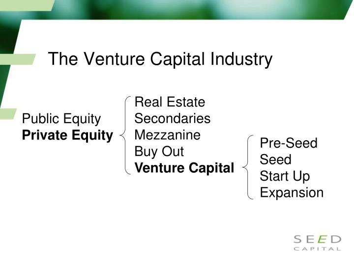 The Venture Capital Industry