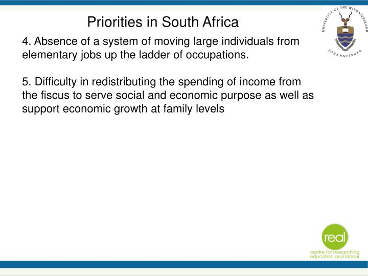 Priorities in South Africa
