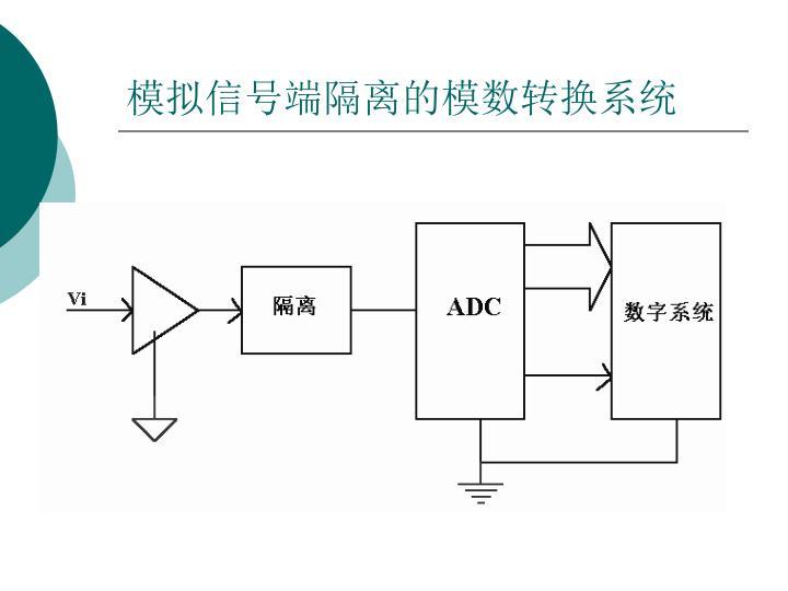 模拟信号端隔离的模数转换系统