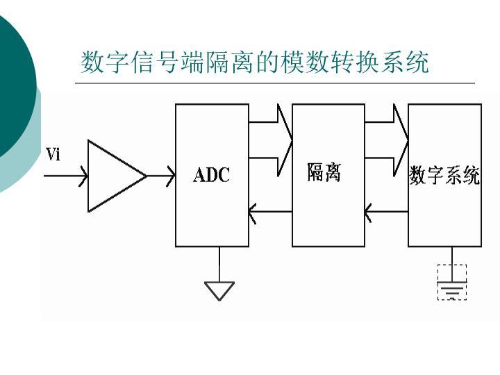 数字信号端隔离的模数转换系统