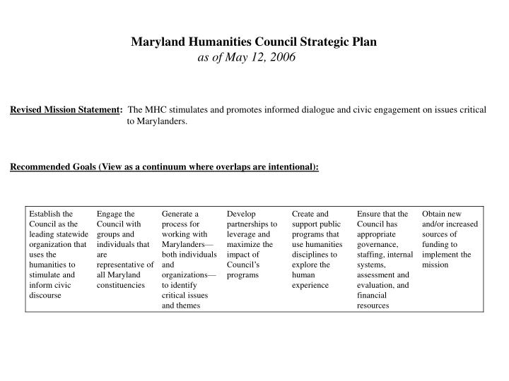 Maryland Humanities Council Strategic Plan