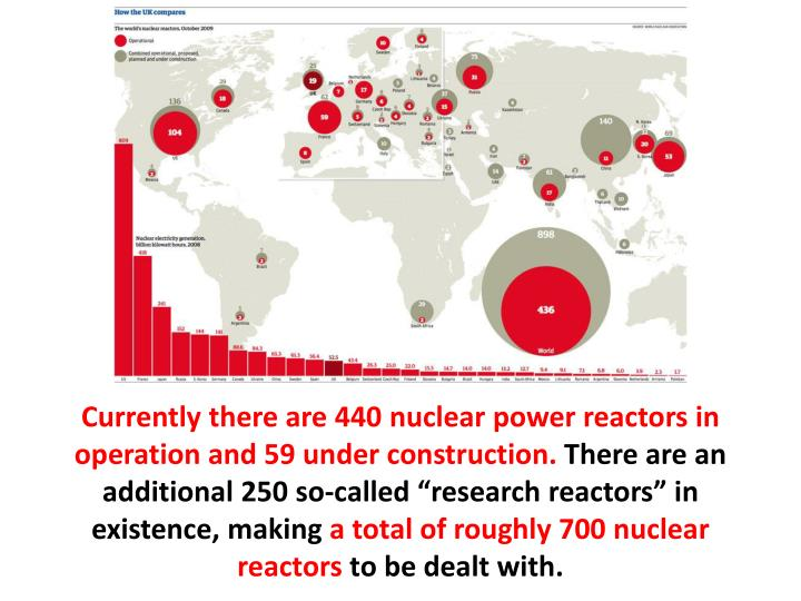 Currently there are 440 nuclear power reactors in operation and 59 under construction.