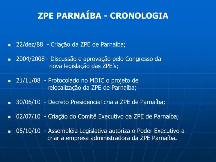 ZPE PARNAÍBA - CRONOLOGIA