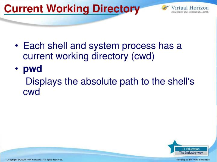 Current Working Directory
