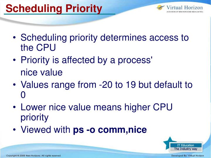 Scheduling Priority