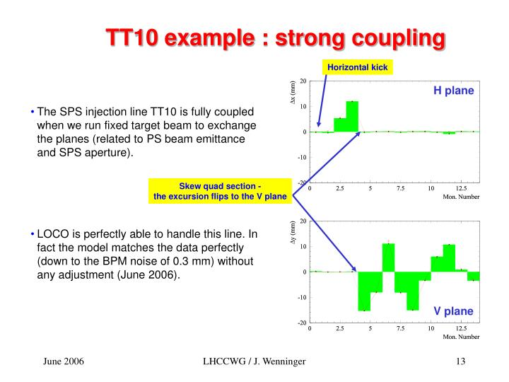 TT10 example : strong coupling