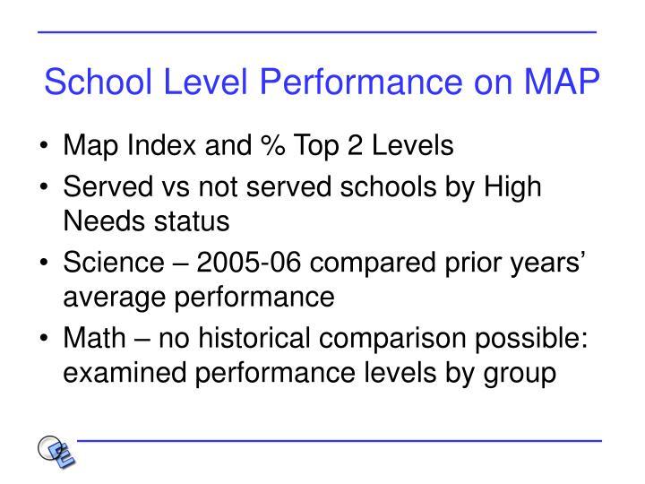 School Level Performance on MAP