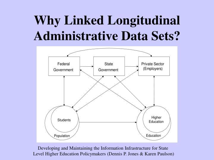 Why linked longitudinal administrative data sets