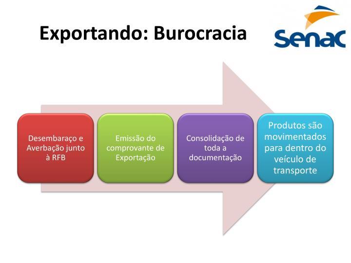 Exportando: Burocracia