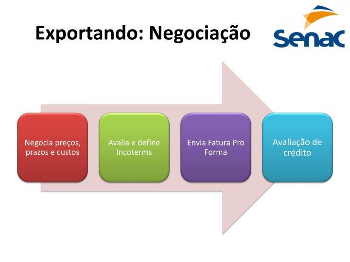 Exportando: Negociação