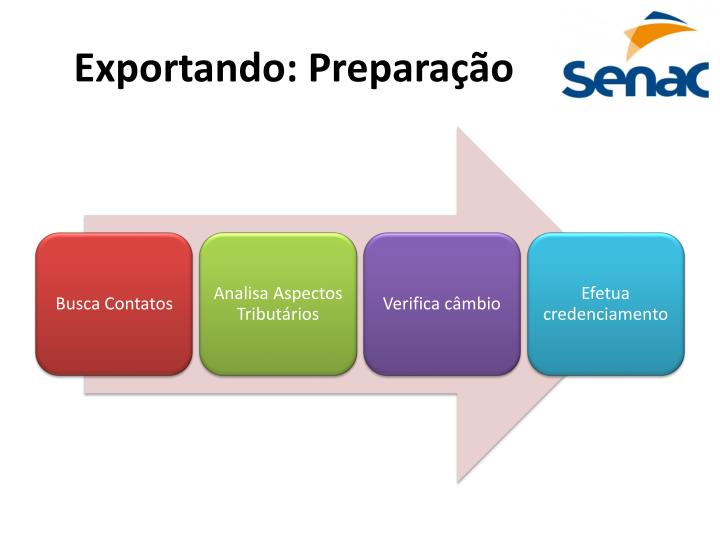 Exportando: Preparação