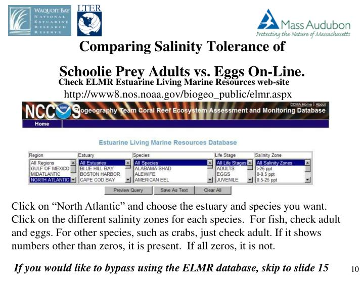 Comparing Salinity Tolerance of