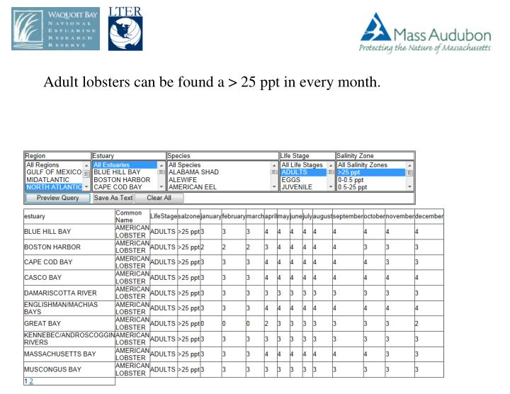Adult lobsters can be found a > 25 ppt in every month.