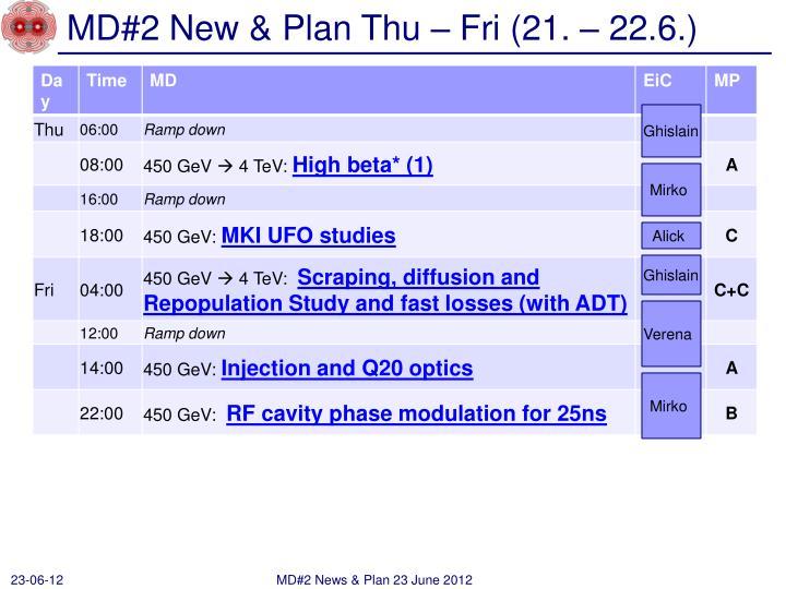 MD#2 New & Plan Thu – Fri (21. – 22.6.)