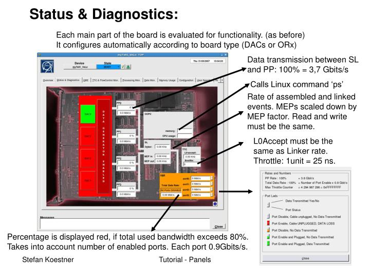 Status & Diagnostics: