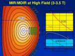 mir mdir at high field 3 3 5 t
