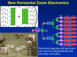 new horizontal zoom electronics