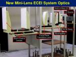 new mini lens ecei system optics