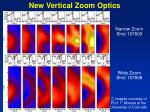 new vertical zoom optics