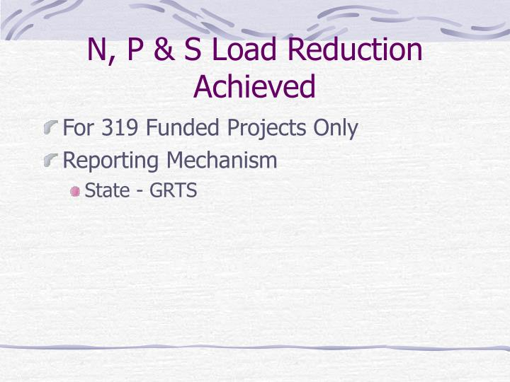 N, P & S Load Reduction Achieved