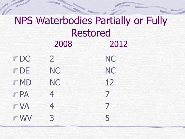 NPS Waterbodies Partially or Fully Restored