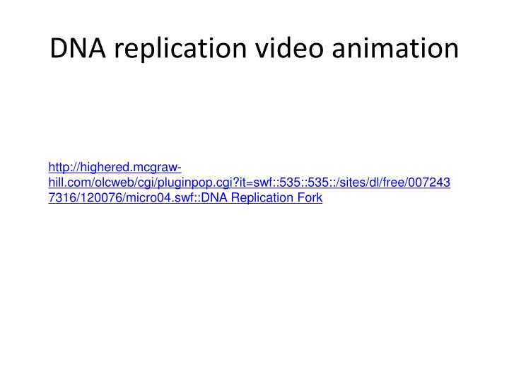 DNA replication video animation