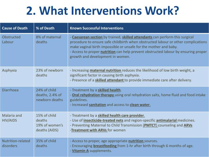2. What Interventions Work?