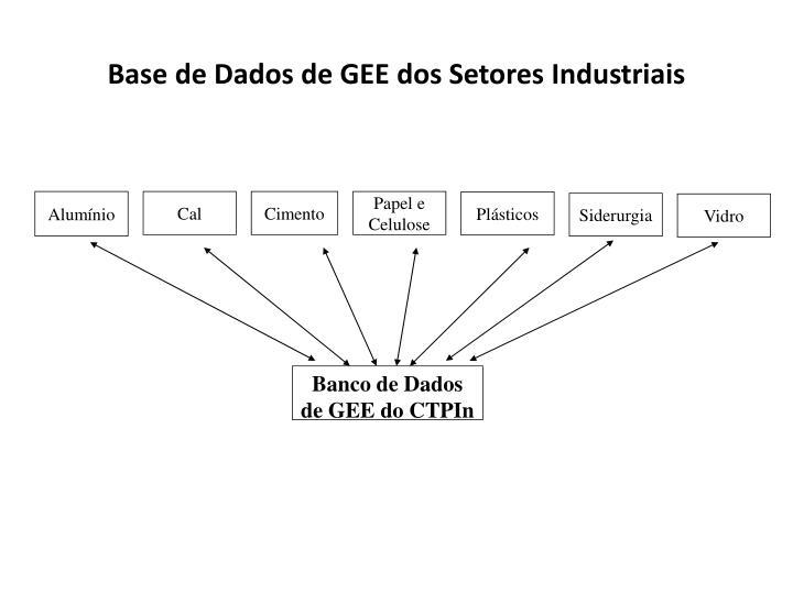 Base de Dados de GEE dos Setores Industriais