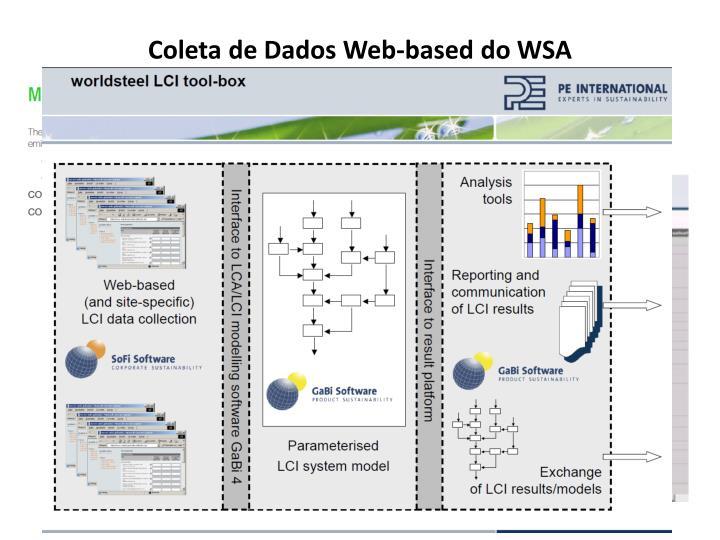 Coleta de Dados Web-
