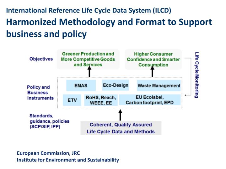 International Reference Life Cycle Data System (ILCD)