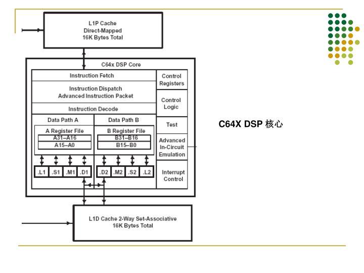 C64X DSP