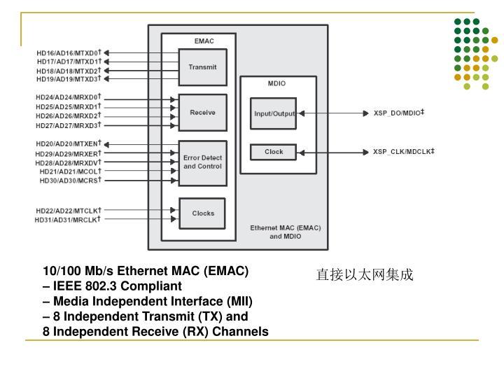 10/100 Mb/s Ethernet MAC (EMAC)