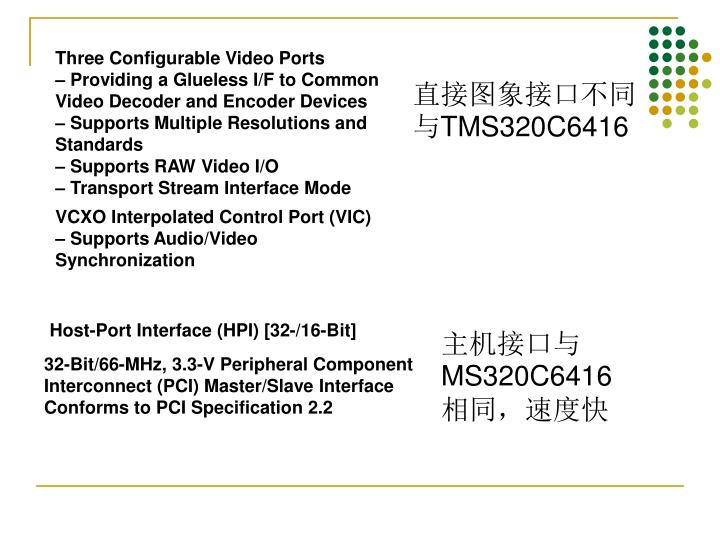 Three Configurable Video Ports