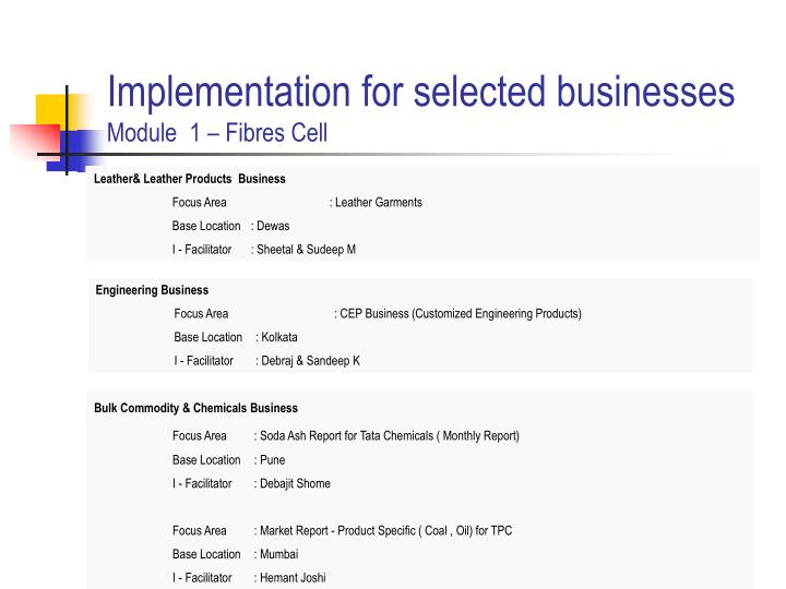 Implementation for selected businesses