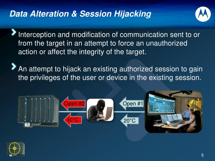 Data Alteration & Session Hijacking