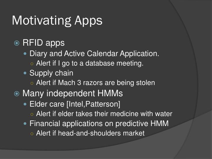 Motivating apps