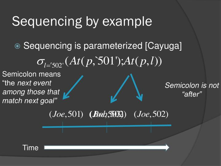 Sequencing by example