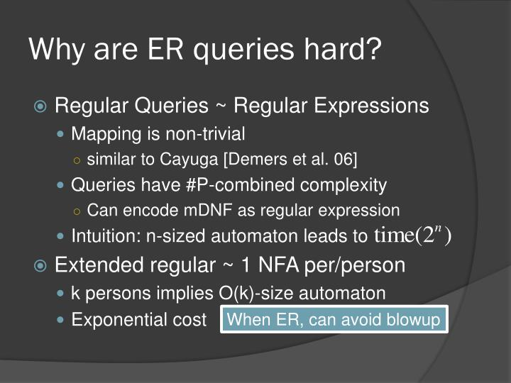 Why are ER queries hard?