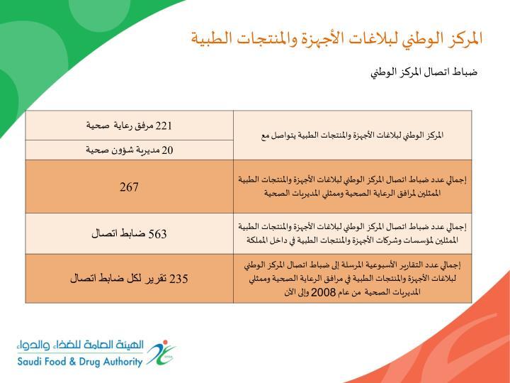 المركز الوطني لبلاغات الأجهزة والمنتجات الطبية