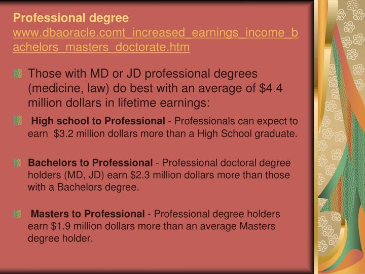 Professional degree
