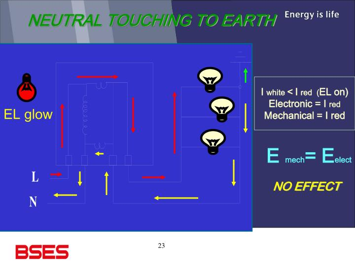 NEUTRAL TOUCHING TO EARTH