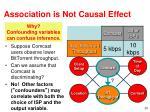 association is not causal effect