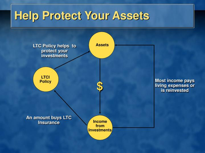 Help Protect Your Assets