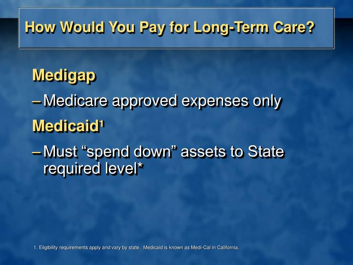 How Would You Pay for Long-Term Care?