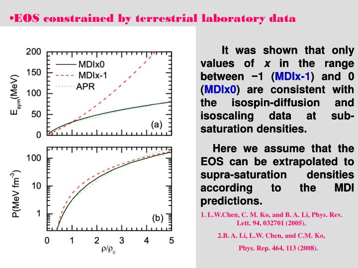 EOS constrained by terrestrial laboratory data