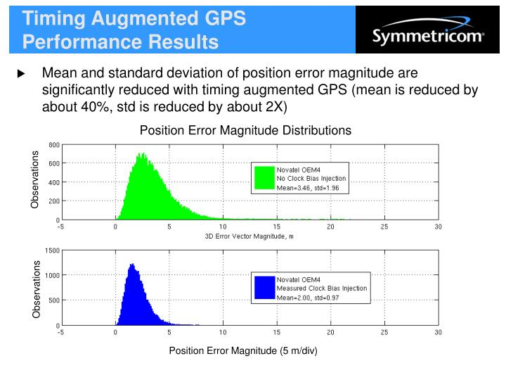 Timing Augmented GPS Performance Results