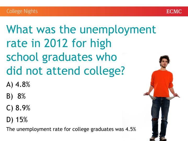 What was the unemployment rate in 2012 for high