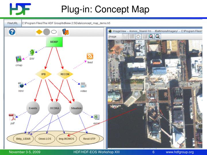 Plug-in: Concept Map