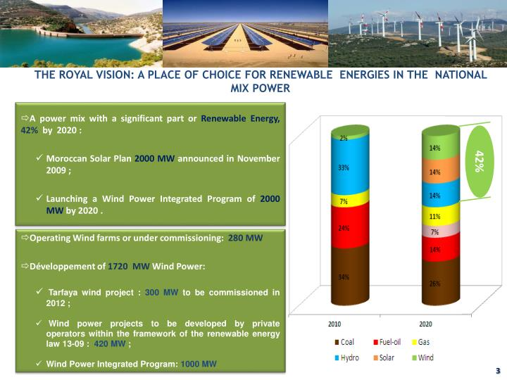 The royal vision a place of choice for renewable energies in the national mix power