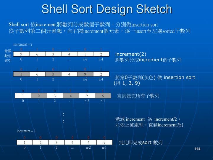 Shell Sort Design Sketch